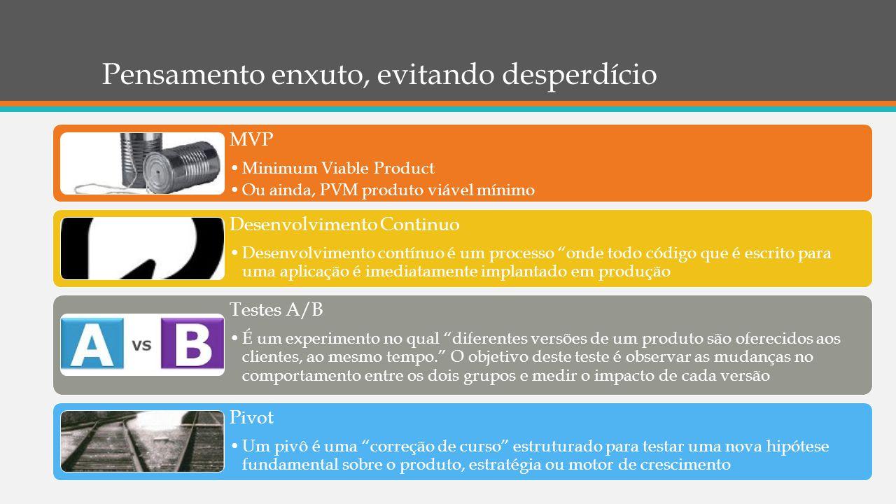 Pensamento enxuto, evitando desperdício MVP Minimum Viable Product Ou ainda, PVM produto viável mínimo Desenvolvimento Continuo Desenvolvimento contín