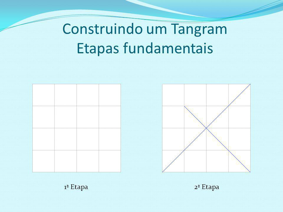Objetivos Educacionais do Tangram Exploração de transformações geométricas por meio da decomposição e composição de figuras com as sete peças do Tangr