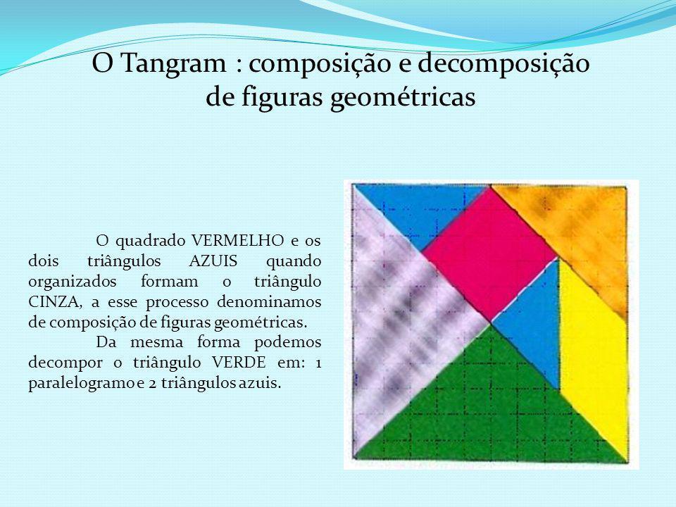 O Tangram: semelhança e congruência de figuras geométricas Duas figuras geométricas são ditas semelhantes se tiverem ângulos congruentes e lados homól