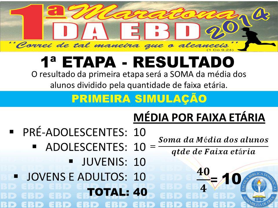 1ª ETAPA – PROVAS 28/09/14 Prova das 13 (treze) lições estudadas durante o 3º trimestre  PRÉ-ADOLESCENTES (11 e 12 anos)...............  ADOLESCENTE