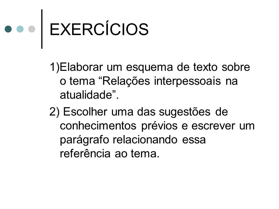 """EXERCÍCIOS 1)Elaborar um esquema de texto sobre o tema """"Relações interpessoais na atualidade"""". 2) Escolher uma das sugestões de conhecimentos prévios"""
