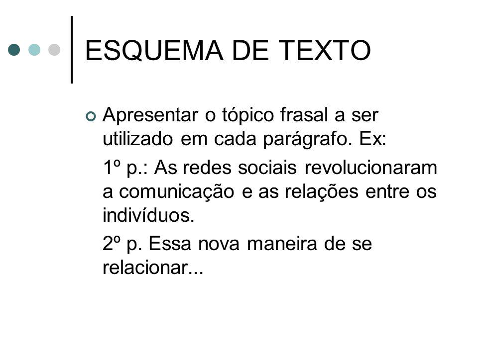 ESQUEMA DE TEXTO Apresentar o tópico frasal a ser utilizado em cada parágrafo. Ex: 1º p.: As redes sociais revolucionaram a comunicação e as relações