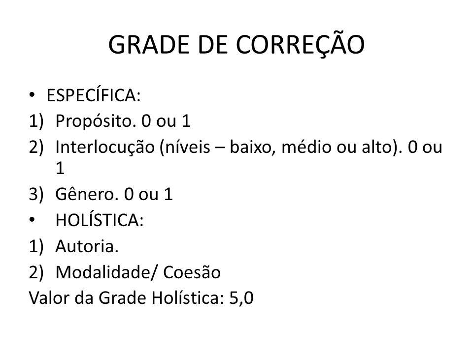 GRADE DE CORREÇÃO ESPECÍFICA: 1)Propósito. 0 ou 1 2)Interlocução (níveis – baixo, médio ou alto). 0 ou 1 3)Gênero. 0 ou 1 HOLÍSTICA: 1)Autoria. 2)Moda