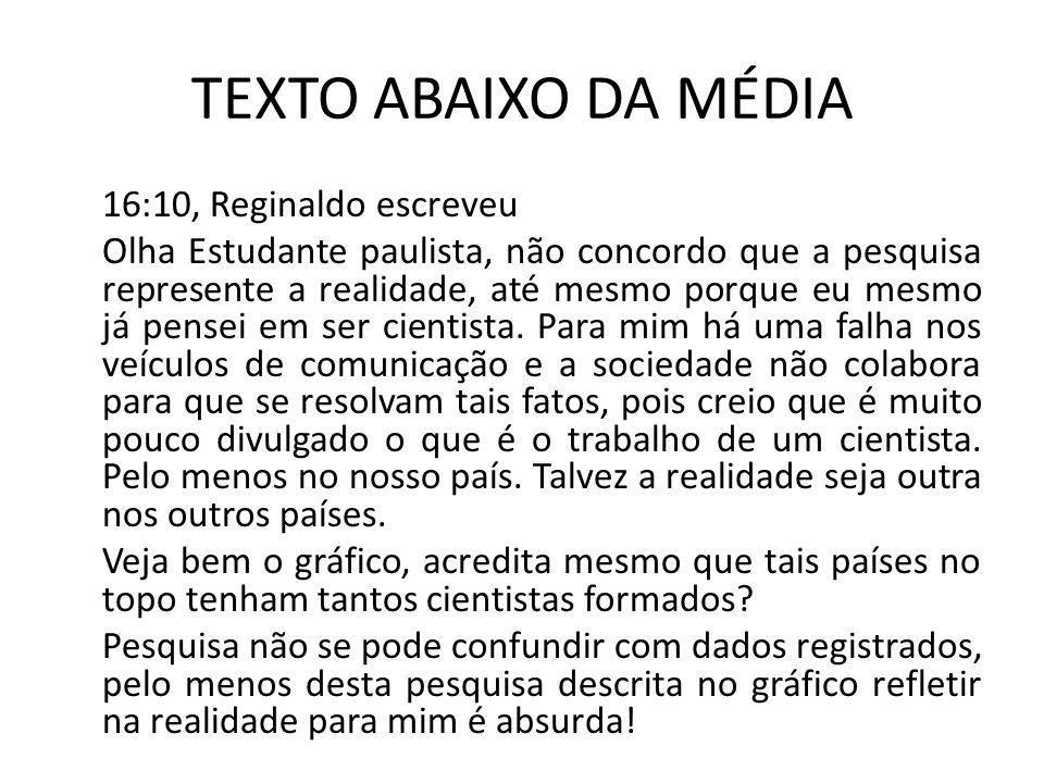 TEXTO ABAIXO DA MÉDIA 16:10, Reginaldo escreveu Olha Estudante paulista, não concordo que a pesquisa represente a realidade, até mesmo porque eu mesmo