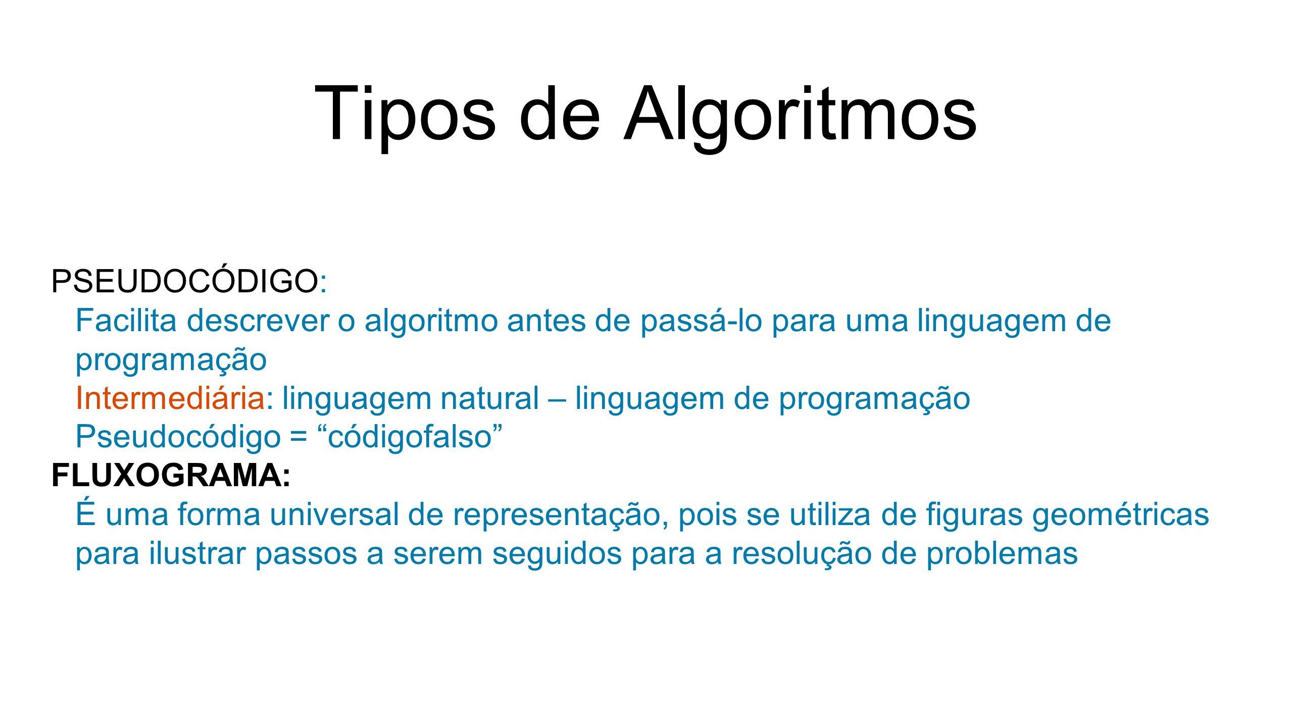 Tipos de Algoritmos PSEUDOCÓDIGO: Facilita descrever o algoritmo antes de passá-lo para uma linguagem de programação Intermediária: linguagem natural – linguagem de programação Pseudocódigo = códigofalso FLUXOGRAMA: É uma forma universal de representação, pois se utiliza de figuras geométricas para ilustrar passos a serem seguidos para a resolução de problemas