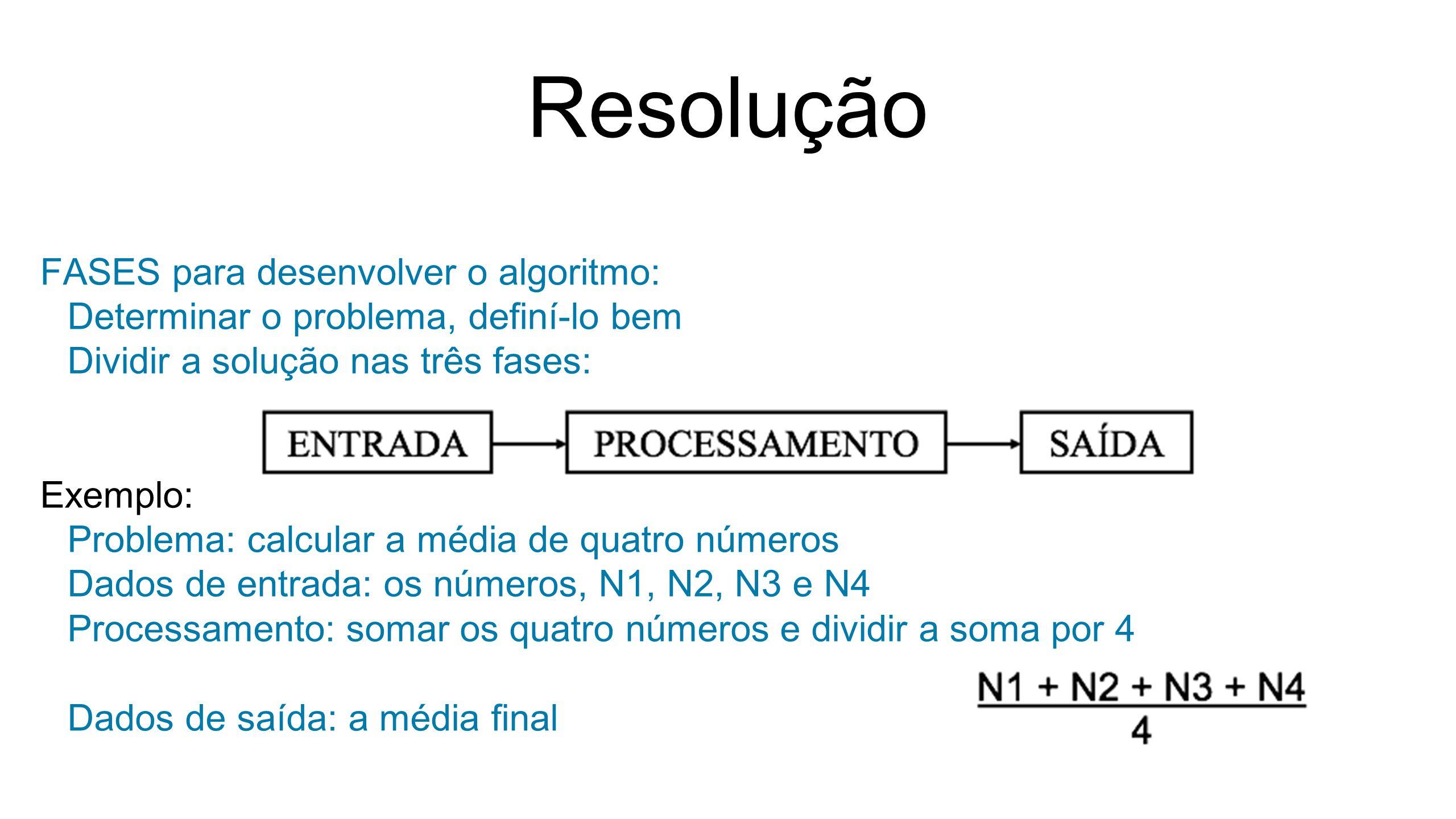 Resolução FASES para desenvolver o algoritmo: Determinar o problema, definí-lo bem Dividir a solução nas três fases: Exemplo: Problema: calcular a média de quatro números Dados de entrada: os números, N1, N2, N3 e N4 Processamento: somar os quatro números e dividir a soma por 4 Dados de saída: a média final
