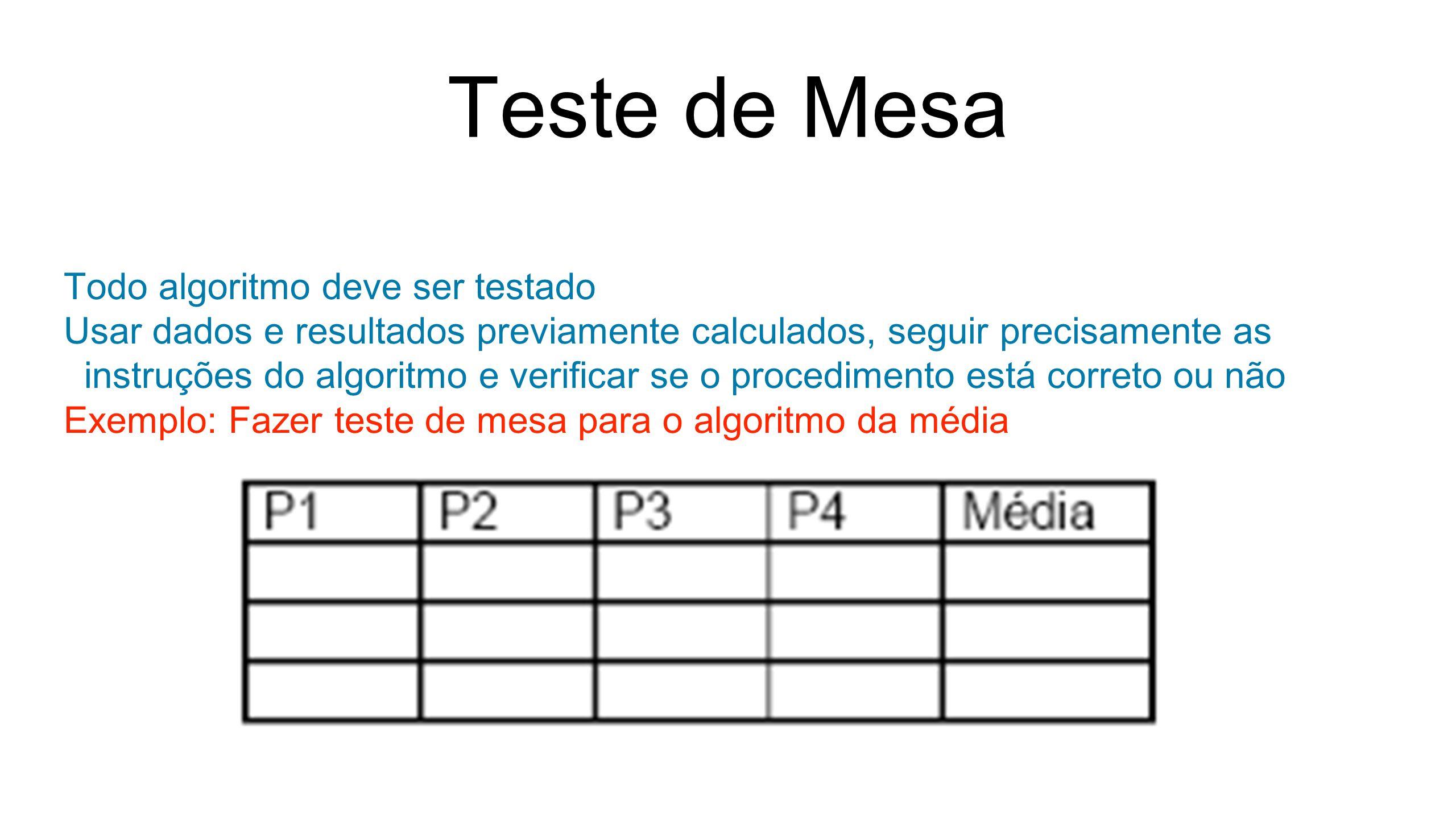 Teste de Mesa Todo algoritmo deve ser testado Usar dados e resultados previamente calculados, seguir precisamente as instruções do algoritmo e verific