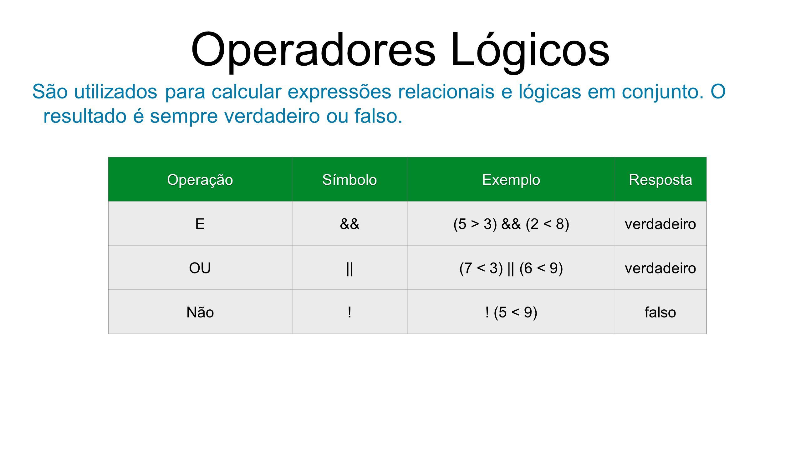 Operadores Lógicos São utilizados para calcular expressões relacionais e lógicas em conjunto.