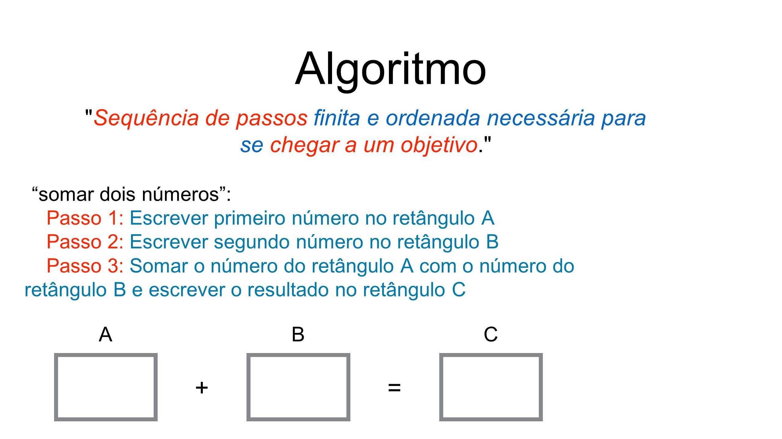 Algoritmo Sequência de passos finita e ordenada necessária para se chegar a um objetivo. somar dois números : Passo 1: Escrever primeiro número no retângulo A Passo 2: Escrever segundo número no retângulo B Passo 3: Somar o número do retângulo A com o número do retângulo B e escrever o resultado no retângulo C =+ ABC