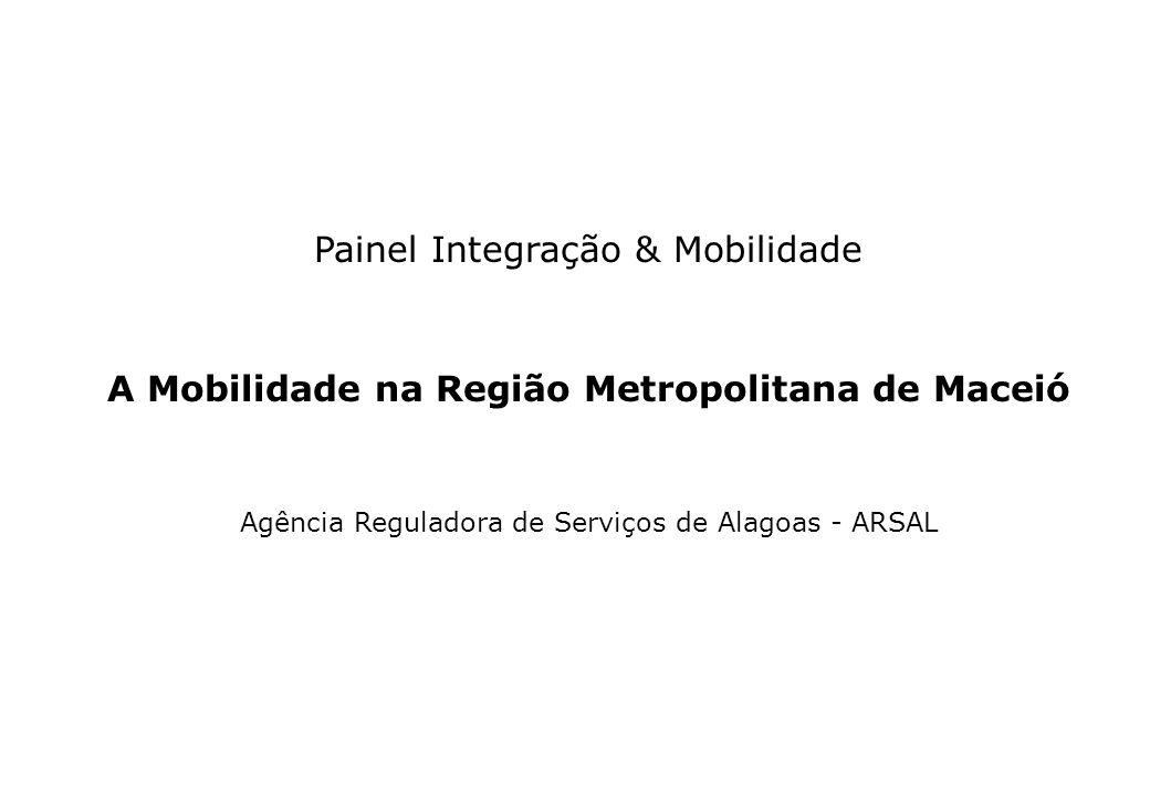 Painel Integração & Mobilidade A Mobilidade na Região Metropolitana de Maceió Agência Reguladora de Serviços de Alagoas - ARSAL