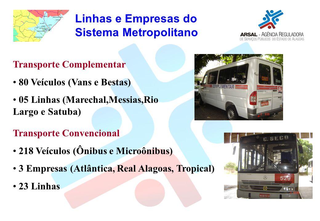 Linhas e Empresas do Sistema Metropolitano Transporte Complementar 80 Veículos (Vans e Bestas) 05 Linhas (Marechal,Messias,Rio Largo e Satuba) Transpo