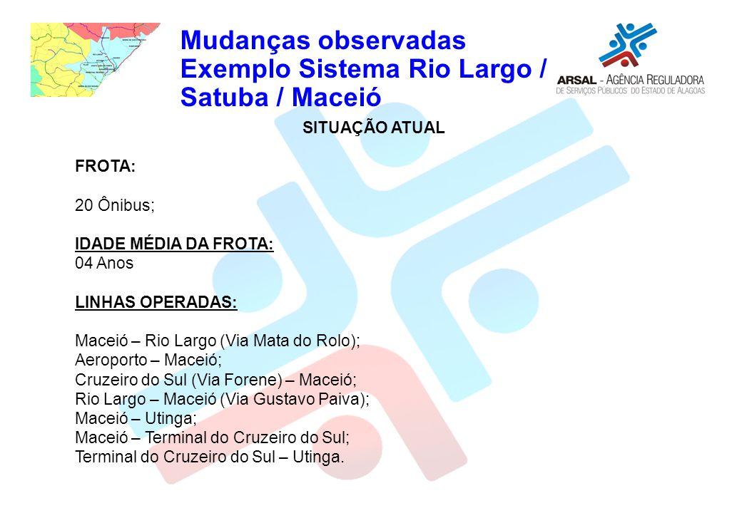 Mudanças observadas Exemplo Sistema Rio Largo / Satuba / Maceió SITUAÇÃO ATUAL FROTA: 20 Ônibus; IDADE MÉDIA DA FROTA: 04 Anos LINHAS OPERADAS: Maceió – Rio Largo (Via Mata do Rolo); Aeroporto – Maceió; Cruzeiro do Sul (Via Forene) – Maceió; Rio Largo – Maceió (Via Gustavo Paiva); Maceió – Utinga; Maceió – Terminal do Cruzeiro do Sul; Terminal do Cruzeiro do Sul – Utinga.