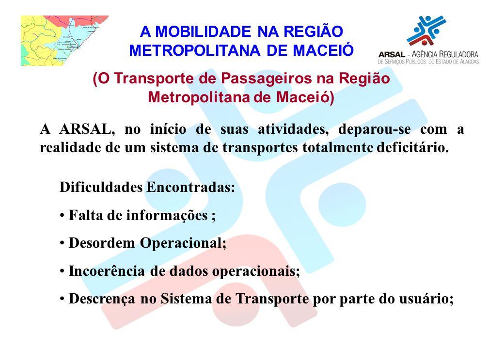 A ARSAL, no início de suas atividades, deparou-se com a realidade de um sistema de transportes totalmente deficitário. Dificuldades Encontradas: Falta