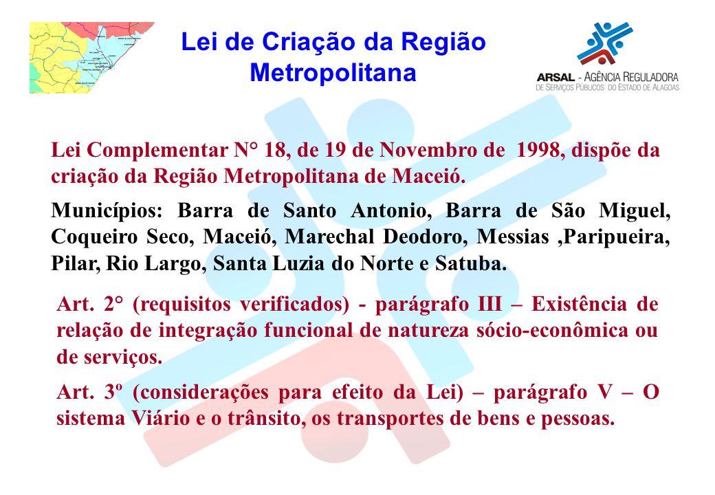 Lei de Criação da Região Metropolitana Lei Complementar N° 18, de 19 de Novembro de 1998, dispõe da criação da Região Metropolitana de Maceió. Municíp