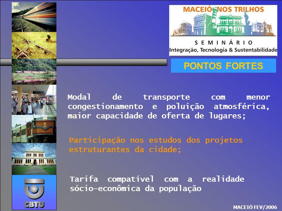 CBTU E O DESENVOLVIMENTO URBANO DE MACEIÓ MACEIÓ FEV/2006