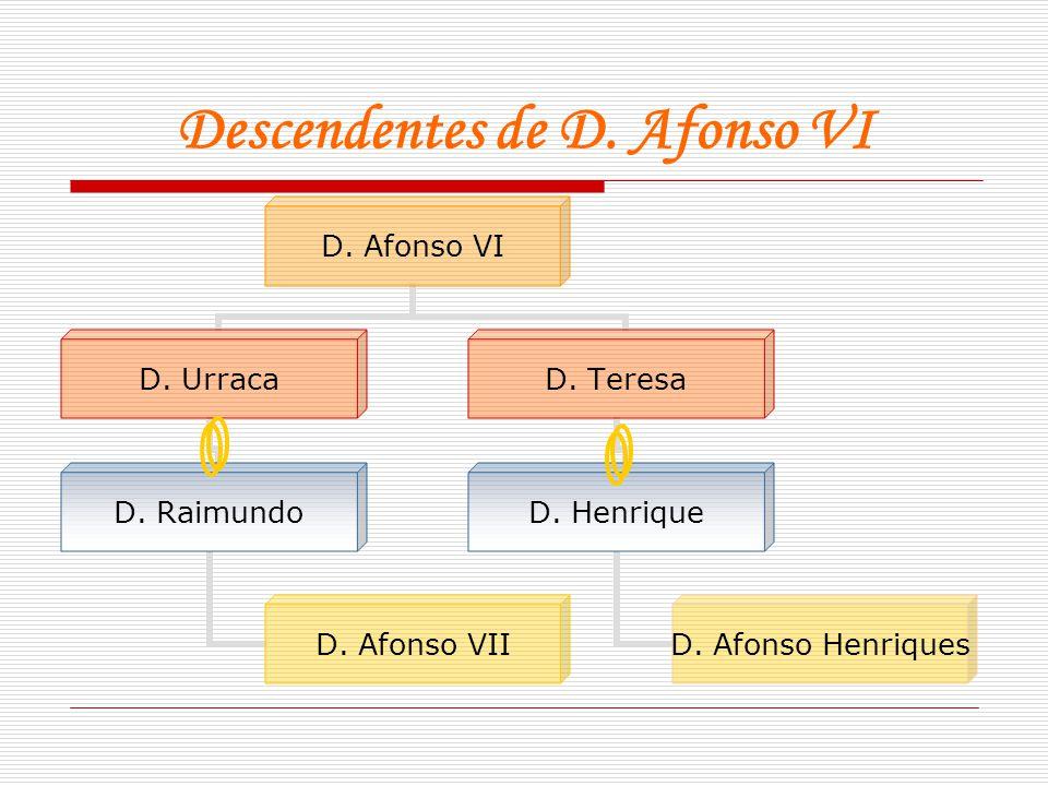 Descendentes de D. Afonso VI D. Afonso VI D. Urraca D. Raimundo D. Afonso VII D. Teresa D. Henrique D. Afonso Henriques