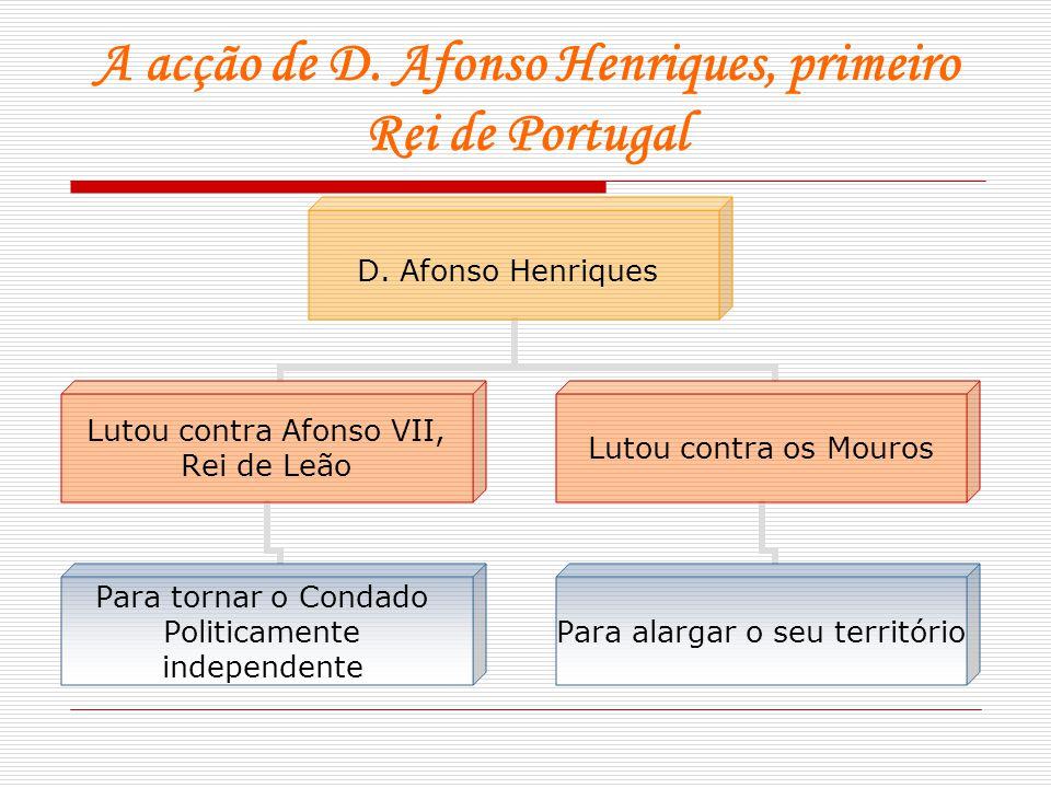 A acção de D. Afonso Henriques, primeiro Rei de Portugal D. Afonso Henriques Lutou contra Afonso VII, Rei de Leão Para tornar o Condado Politicamente