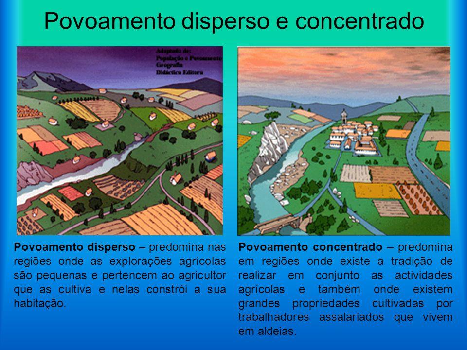 Onde podemos encontrar as várias formas de povoamento rural Disperso – Mais comum no Noroeste de Portugal Continental, em algumas planícies do interior, no Litoral Alentejano e na parte ocidental da Serra Algarvia.