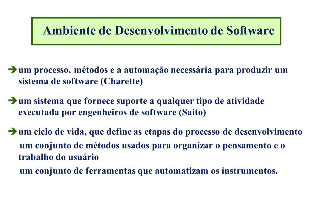 Importância da Documentação èo software existe primeiro sob a forma de documentos èa qualidade do produto final vai depender da qualidade destes documentos èdocumentos são a forma de comunicação entre os diferentes grupos envolvidos com o produto