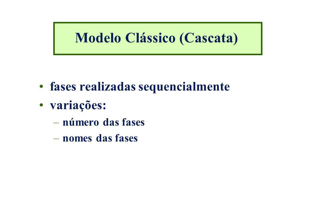 Momento de: comparar a Especificação com os padrões de qualidade previamente estabelecidos Problemas: inexistência de padrões como realizar as avaliações Avaliação da Especificação