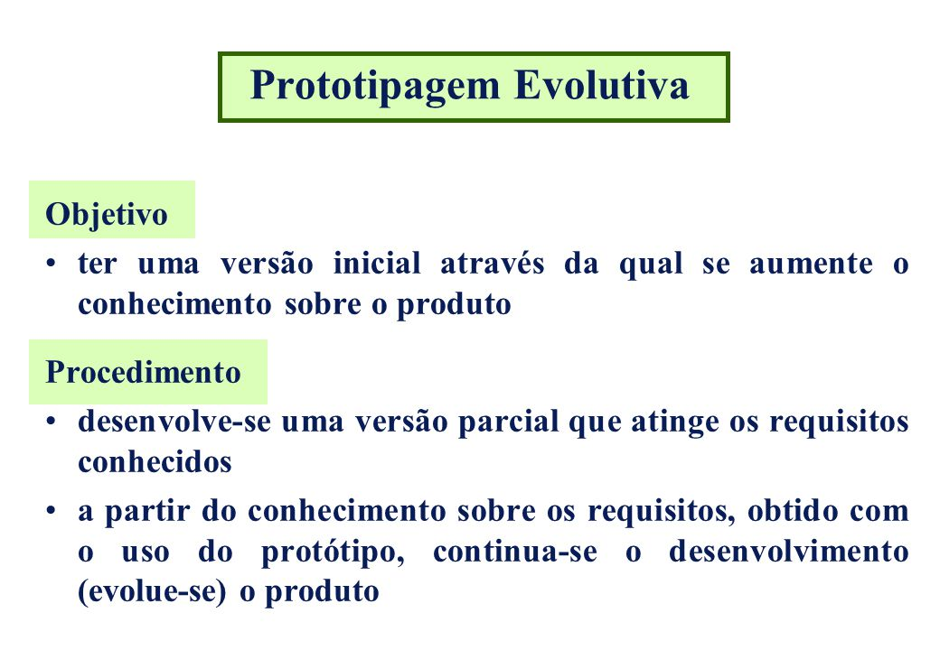 Ciclo de Vida em Espiral Objetivo permitir definir processos de desenvolvimento, guiado pelos riscos dos projetos É um meta-modelo pode acomodar qualquer processo de desenvolvimento (por exemplo: espiral + cascata)