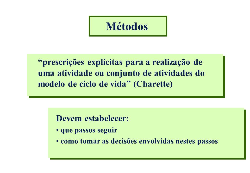 1.Sumário 2. Resumo do Projeto 3. Visão Geral do Plano do Projeto 4.
