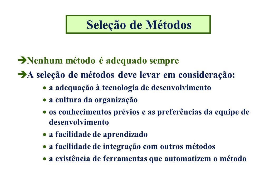 Roteiro para a Especificação de Requisitos varia com:  o projeto  a tecnologia adotada no desenvolvimento