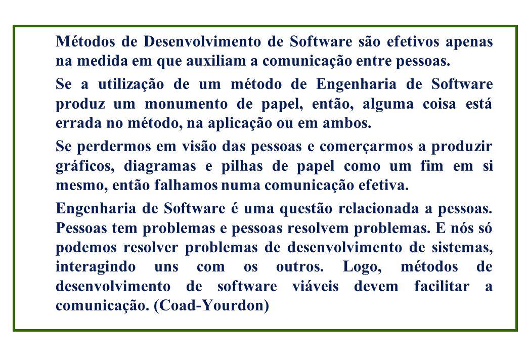 Recursos Humanos No desenvolvimento de software o principal custo é com pessoal estimar custo = estimar pessoas èinicialmente define-se as características desejáveis para o pessoal èapós estimar-se o esforço de desenvolvimento, estima-se o número de pessoas