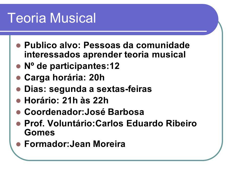 Teoria Musical Publico alvo: Pessoas da comunidade interessados aprender teoria musical Nº de participantes:12 Carga horária: 20h Dias: segunda a sextas-feiras Horário: 21h às 22h Coordenador:José Barbosa Prof.
