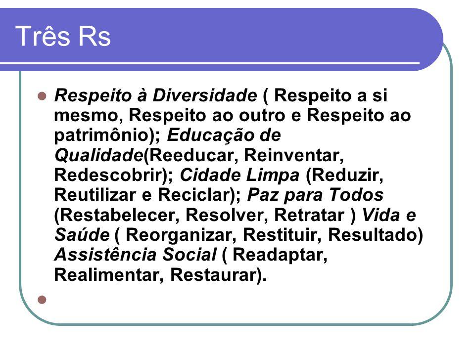 Três Rs Respeito à Diversidade ( Respeito a si mesmo, Respeito ao outro e Respeito ao patrimônio); Educação de Qualidade(Reeducar, Reinventar, Redescobrir); Cidade Limpa (Reduzir, Reutilizar e Reciclar); Paz para Todos (Restabelecer, Resolver, Retratar ) Vida e Saúde ( Reorganizar, Restituir, Resultado) Assistência Social ( Readaptar, Realimentar, Restaurar).