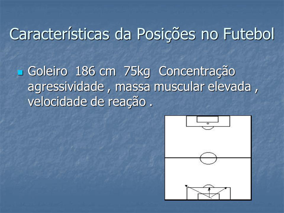 Características da Posições no Futebol Goleiro 186 cm 75kg Concentração agressividade, massa muscular elevada, velocidade de reação.