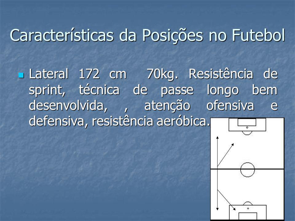 Características da Posições no Futebol Lateral 172 cm 70kg.