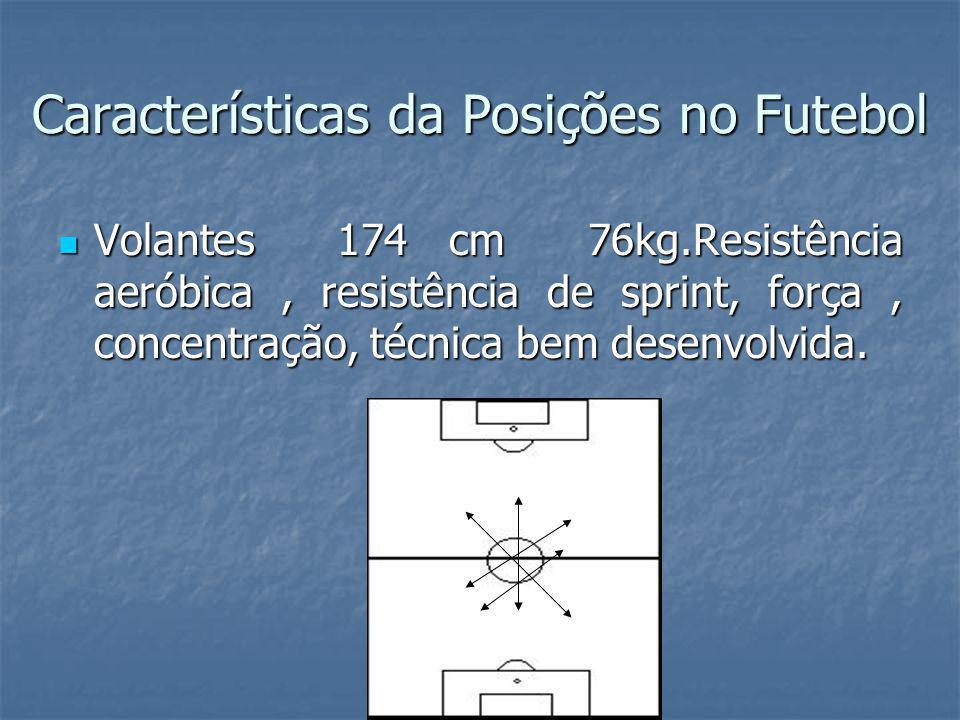 Características da Posições no Futebol Volantes 174 cm 76kg.Resistência aeróbica, resistência de sprint, força, concentração, técnica bem desenvolvida.