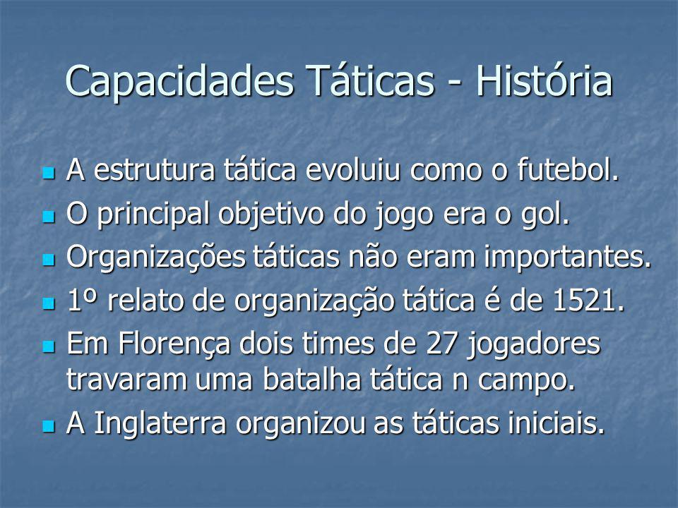 Capacidades Táticas - História A estrutura tática evoluiu como o futebol.