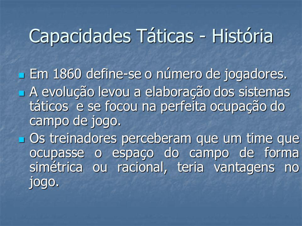 Capacidades Táticas - História Em 1860 define-se o número de jogadores.