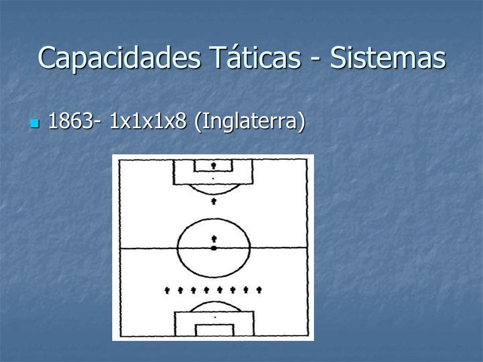 Capacidades Táticas - Sistemas 1863- 1x1x1x8 (Inglaterra) 1863- 1x1x1x8 (Inglaterra)