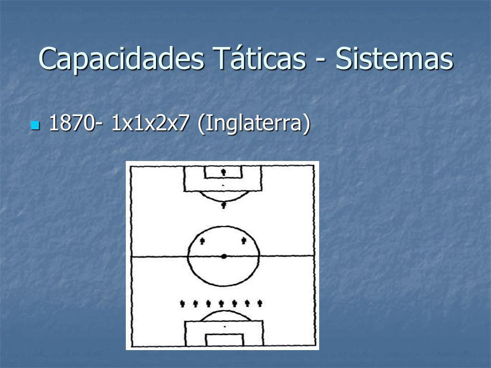 Capacidades Táticas - Sistemas 1870- 1x1x2x7 (Inglaterra) 1870- 1x1x2x7 (Inglaterra)