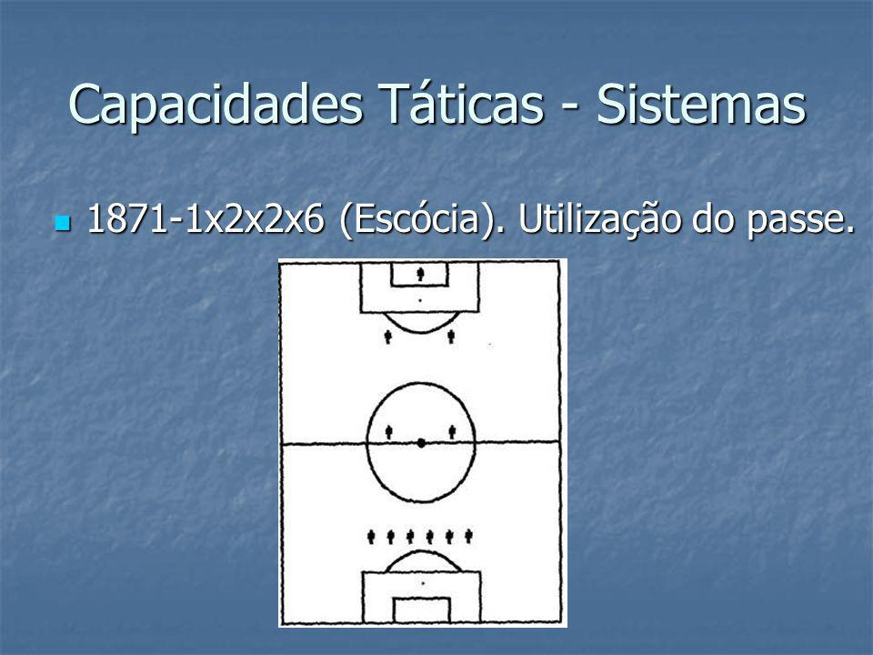 Capacidades Táticas - Sistemas 1871-1x2x2x6 (Escócia).