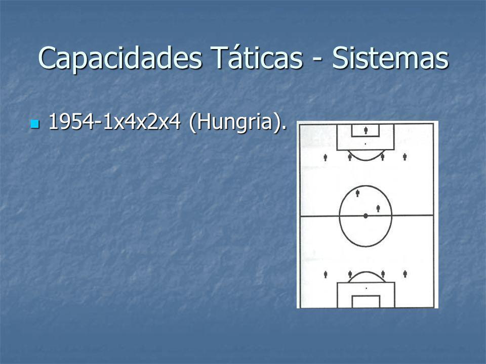 Capacidades Táticas - Sistemas 1954-1x4x2x4 (Hungria). 1954-1x4x2x4 (Hungria).