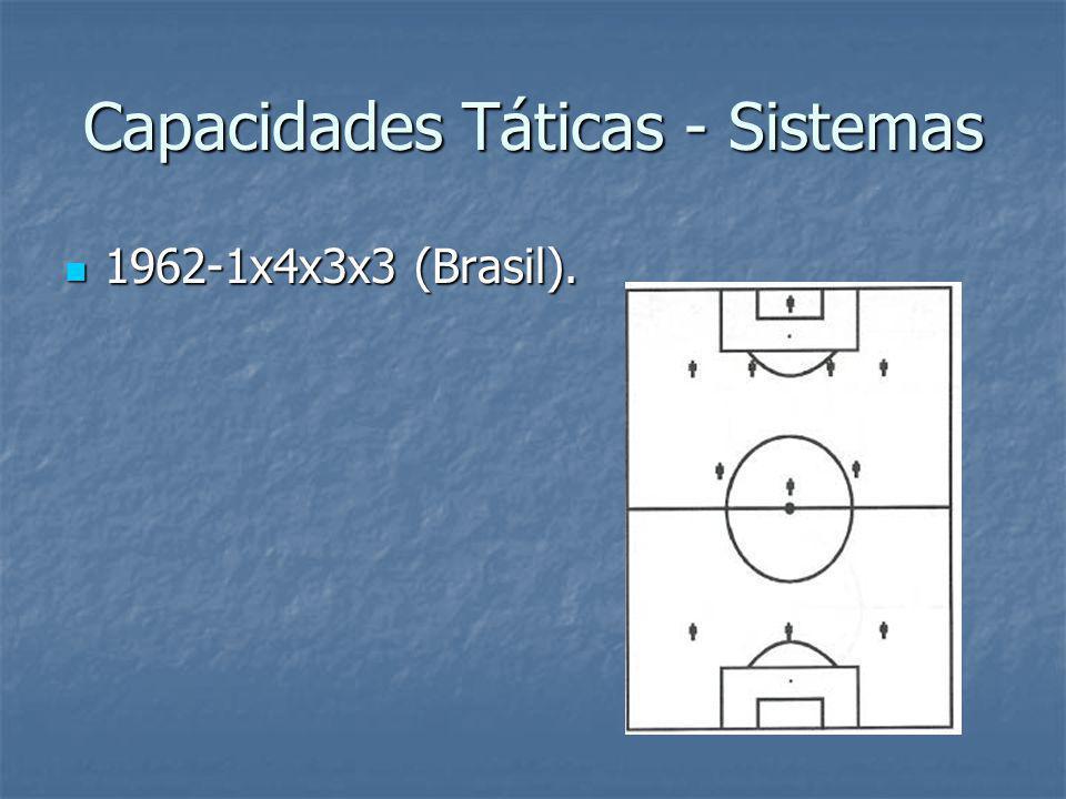 Capacidades Táticas - Sistemas 1962-1x4x3x3 (Brasil). 1962-1x4x3x3 (Brasil).