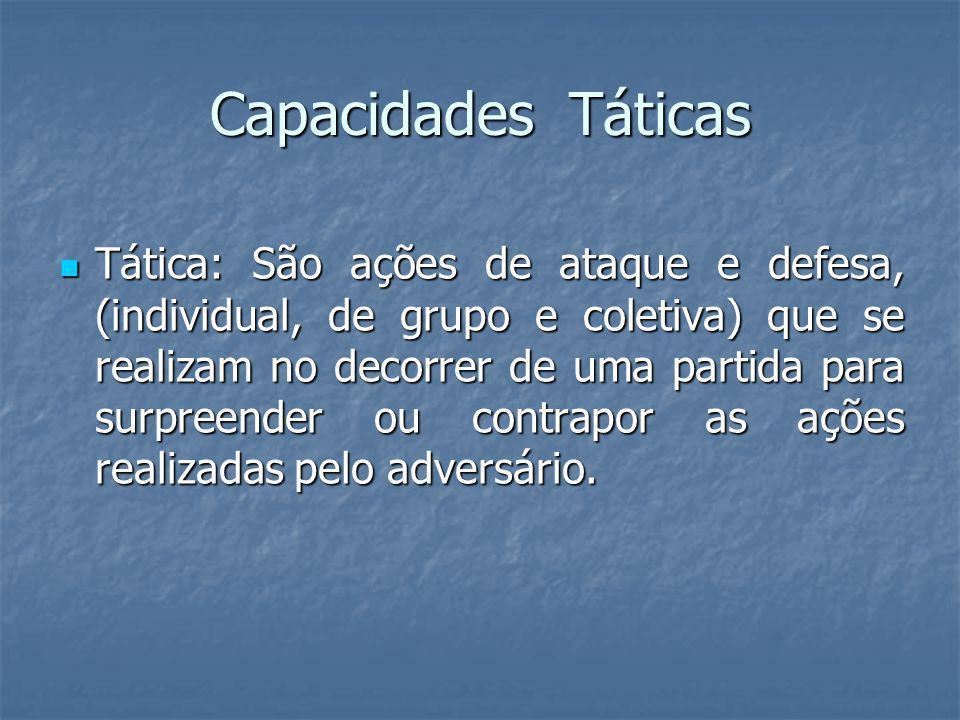 Capacidades Táticas Tática: São ações de ataque e defesa, (individual, de grupo e coletiva) que se realizam no decorrer de uma partida para surpreender ou contrapor as ações realizadas pelo adversário.