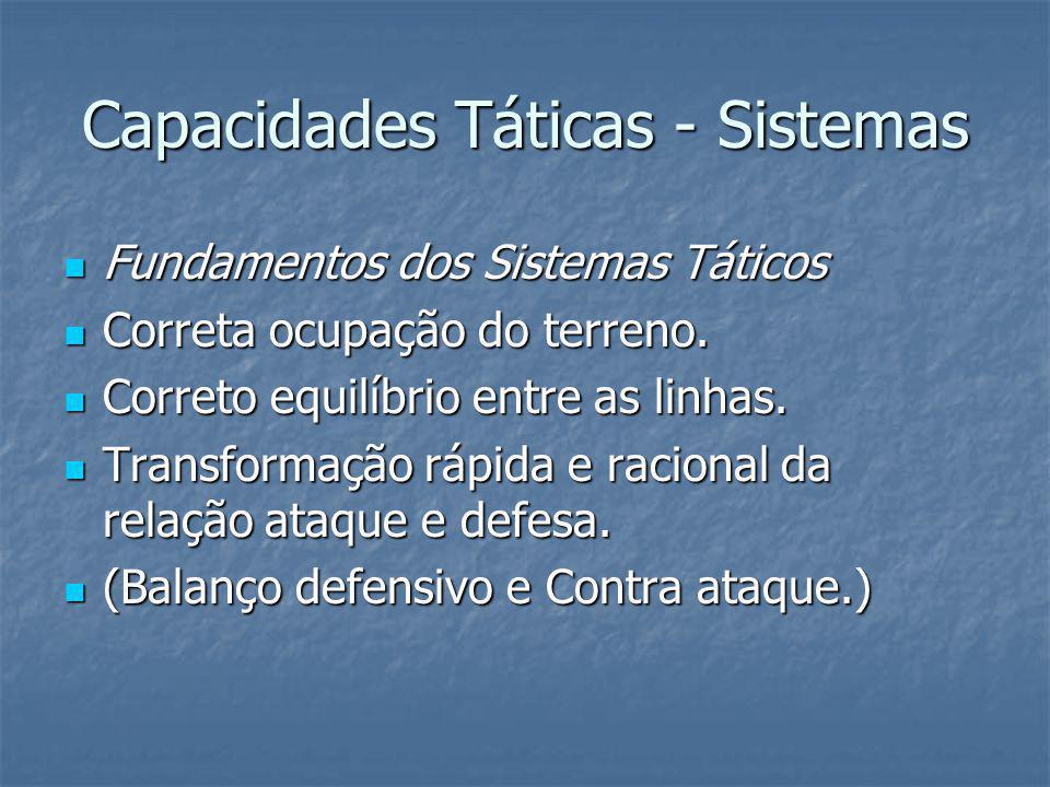 Capacidades Táticas - Sistemas Fundamentos dos Sistemas Táticos Fundamentos dos Sistemas Táticos Correta ocupação do terreno.