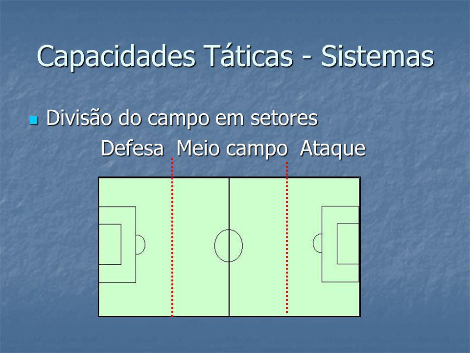 Capacidades Táticas - Sistemas Divisão do campo em setores Divisão do campo em setores Defesa Meio campo Ataque Defesa Meio campo Ataque CAMPO DE DEFESA