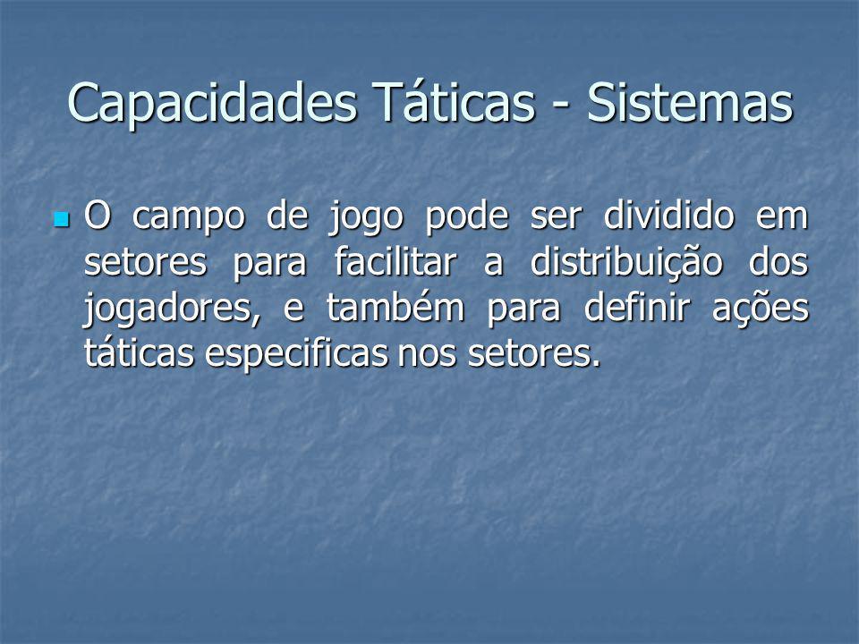Capacidades Táticas - Sistemas O campo de jogo pode ser dividido em setores para facilitar a distribuição dos jogadores, e também para definir ações táticas especificas nos setores.