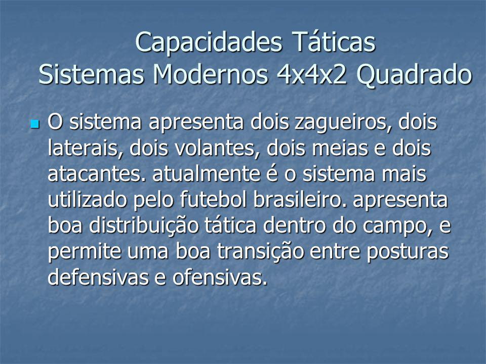 Capacidades Táticas Sistemas Modernos 4x4x2 Quadrado O sistema apresenta dois zagueiros, dois laterais, dois volantes, dois meias e dois atacantes.