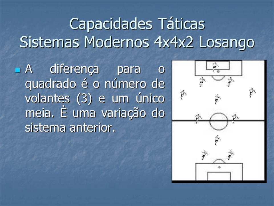 Capacidades Táticas Sistemas Modernos 4x4x2 Losango A diferença para o quadrado é o número de volantes (3) e um único meia.
