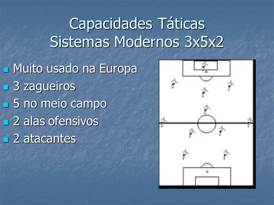 Capacidades Táticas Sistemas Modernos 3x5x2 Muito usado na Europa Muito usado na Europa 3 zagueiros 3 zagueiros 5 no meio campo 5 no meio campo 2 alas ofensivos 2 alas ofensivos 2 atacantes 2 atacantes