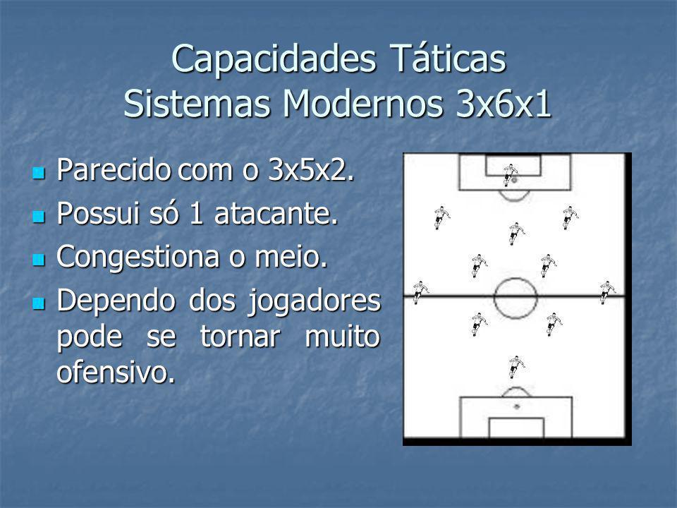 Capacidades Táticas Sistemas Modernos 3x6x1 Parecido com o 3x5x2.