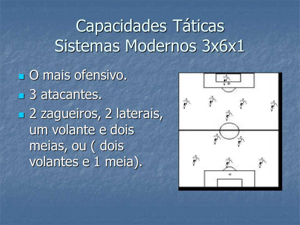 Capacidades Táticas Sistemas Modernos 3x6x1 O mais ofensivo.