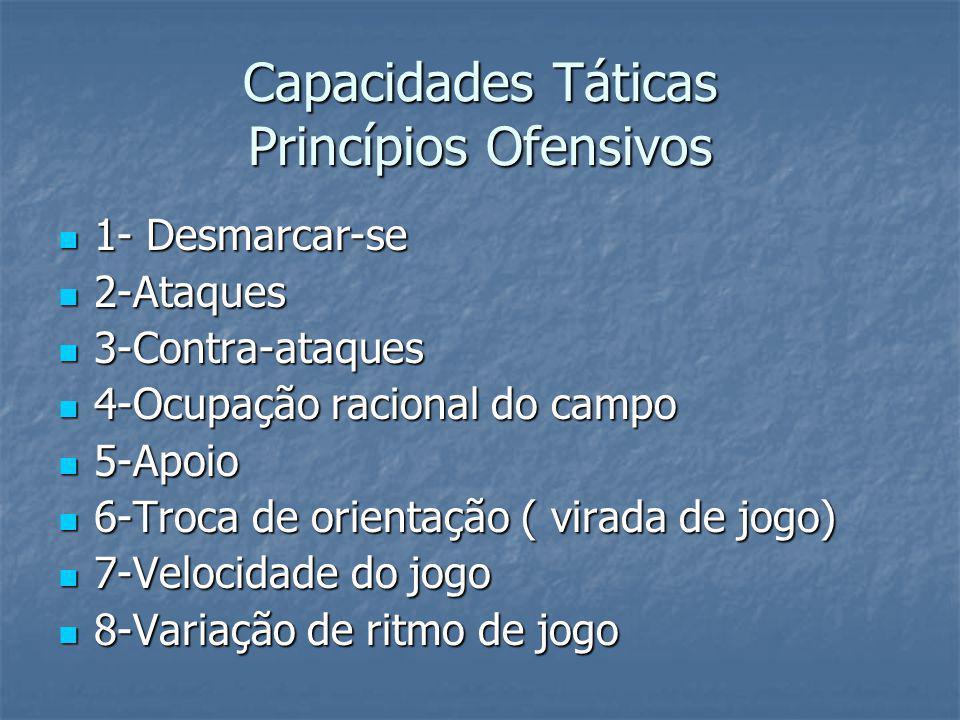 Capacidades Táticas Princípios Ofensivos 1- Desmarcar-se 1- Desmarcar-se 2-Ataques 2-Ataques 3-Contra-ataques 3-Contra-ataques 4-Ocupação racional do campo 4-Ocupação racional do campo 5-Apoio 5-Apoio 6-Troca de orientação ( virada de jogo) 6-Troca de orientação ( virada de jogo) 7-Velocidade do jogo 7-Velocidade do jogo 8-Variação de ritmo de jogo 8-Variação de ritmo de jogo